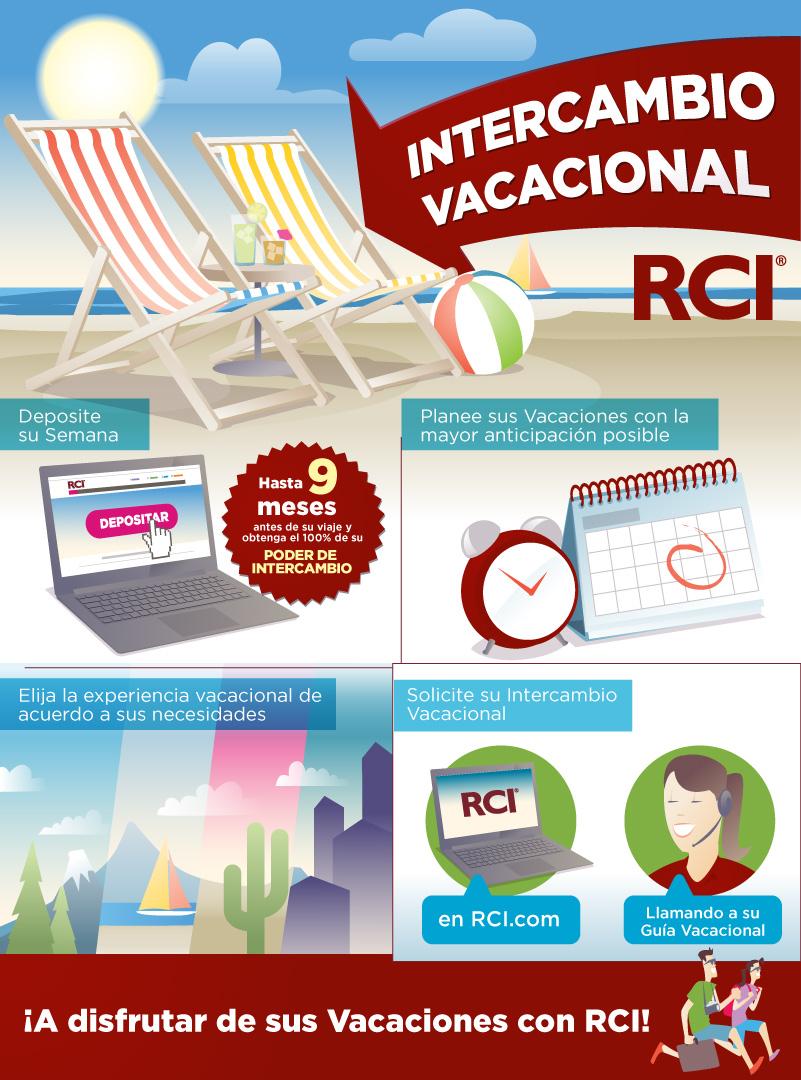rci-intercambio-vacacional-INFO